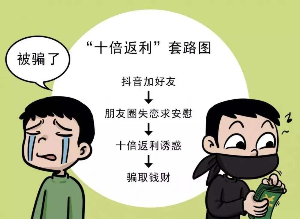 """女子""""抖音""""交友被骗18万,网络诈骗要谨慎防范!"""