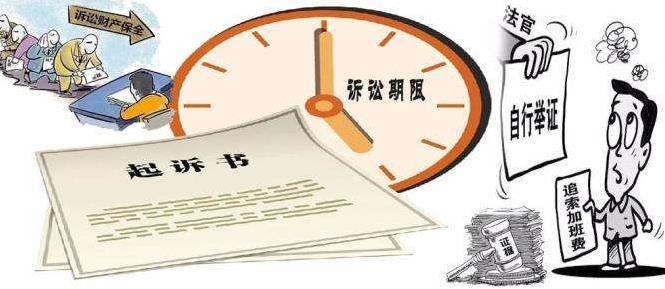 民事诉讼的上诉期限是多久?